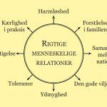 rette-menneskelige-relationer