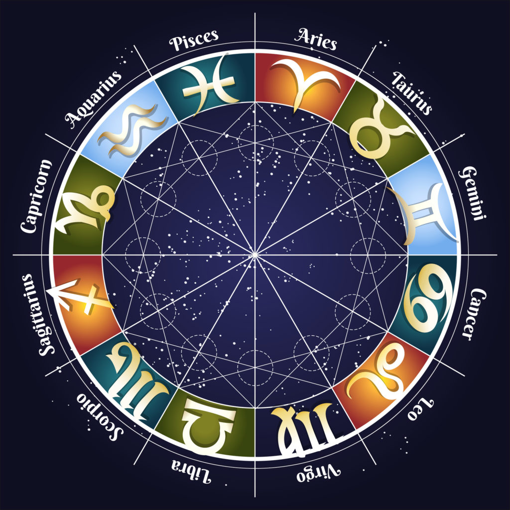 Zodiac Wheel with Zodiac Signs